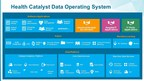 $200M Later: Health Catalyst Changes the Digital Trajectory of Healthcare with the Data Operating System (DOS)