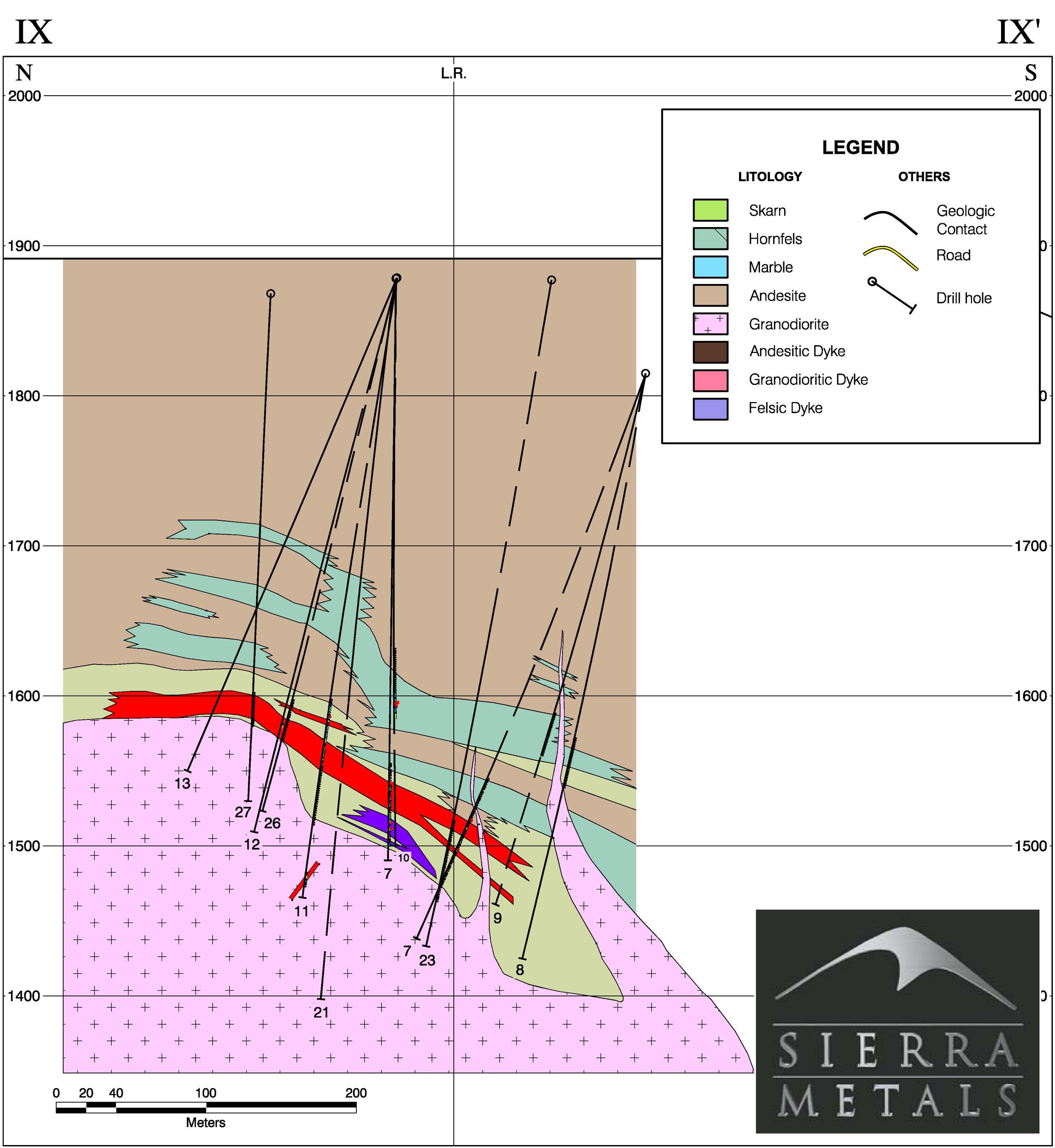 Figure 5. –  Cross Section 9 (CNW Group/Sierra Metals Inc.)