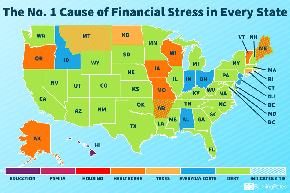 GOBankingRates reveals that debt is the No. 1 cause of financial stress in the U.S., with everyday costs (groceries, utilities, etc.) and the cost of healthcare following close behind in the rankings.