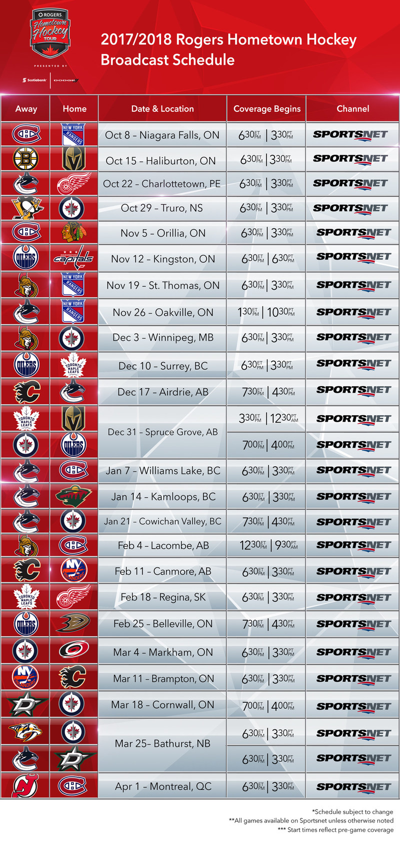 2017-18 Rogers Hometown Hockey Broadcast Schedule (CNW Group/Rogers Media)