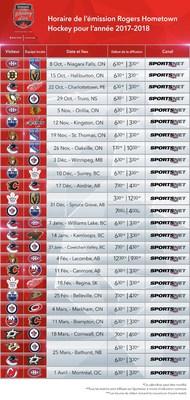 La liste des matchs de la LNHMD et le calendrier de diffusion de l'émission Rogers Hometown Hockey (Groupe CNW/Rogers Communications Inc. - Français)