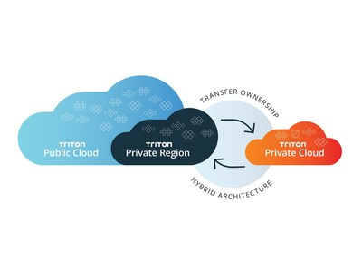 The Next Evolution of Cloud: Combining the Best of Public and Private Clouds