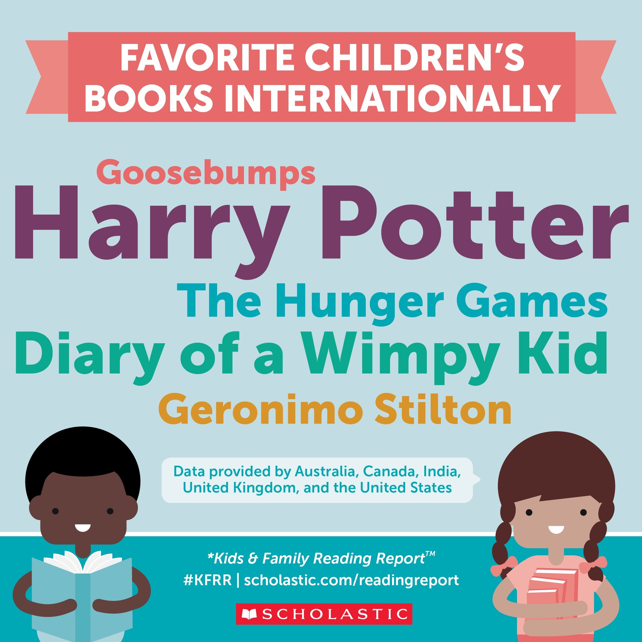 """""""Favorite children's books internationally"""" according to data from the Scholastic Kids & Family Reading Report™."""