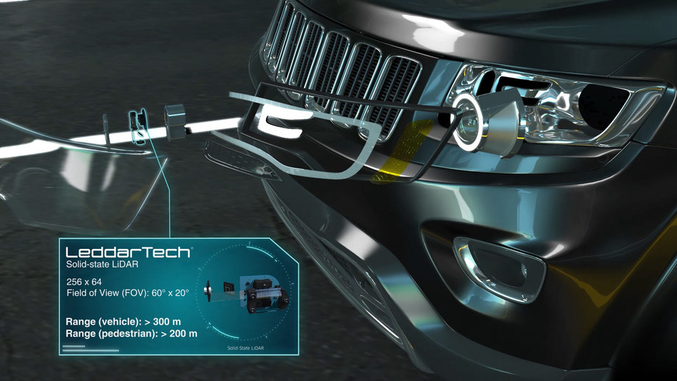 LeddarTech is commercializing automotive-grade solid-state LiDARs that meet the industry's stringent requirements in terms of cost, performance, and reliability.