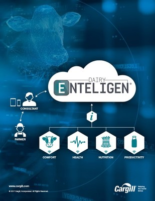Dairy Enteligen™, a new digital platform that unleashes the power of data and insights to help farmers improve their operations.