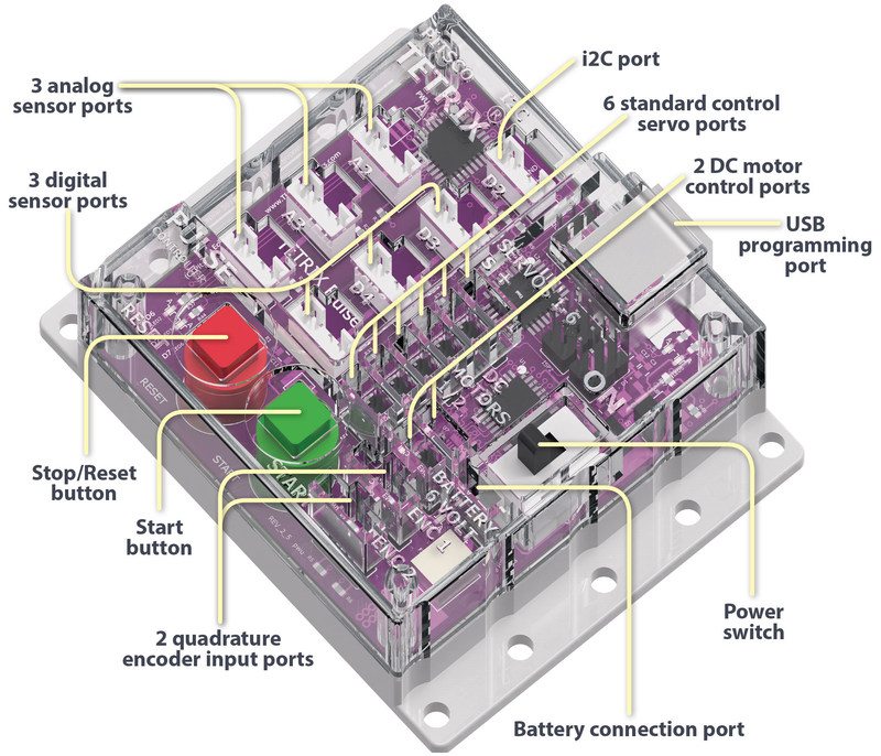 Features and functions of the TETRIX® PULSE™ Robotics Controller