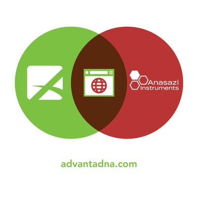 Advanta Advertising, LLC and Anasazi Instruments Logos
