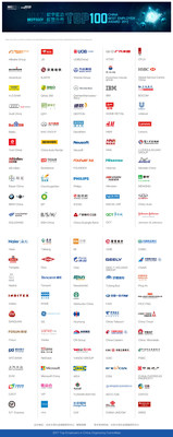 Zhaopin Announces 2017 Top 100 Employers in China