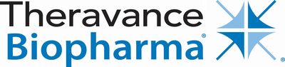 Theravance Biopharma Logo (PRNewsfoto/Theravance Biopharma, Inc.)