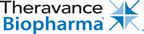 Theravance Biopharma to Present at the Cantor Fitzgerald Global Healthcare Conference