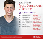 Canada's 2017 Most Dangerous Celebrities by McAfee. (CNW Group/McAfee)
