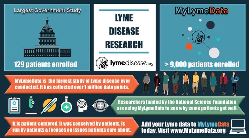 (PRNewsfoto/LymeDisease.org)