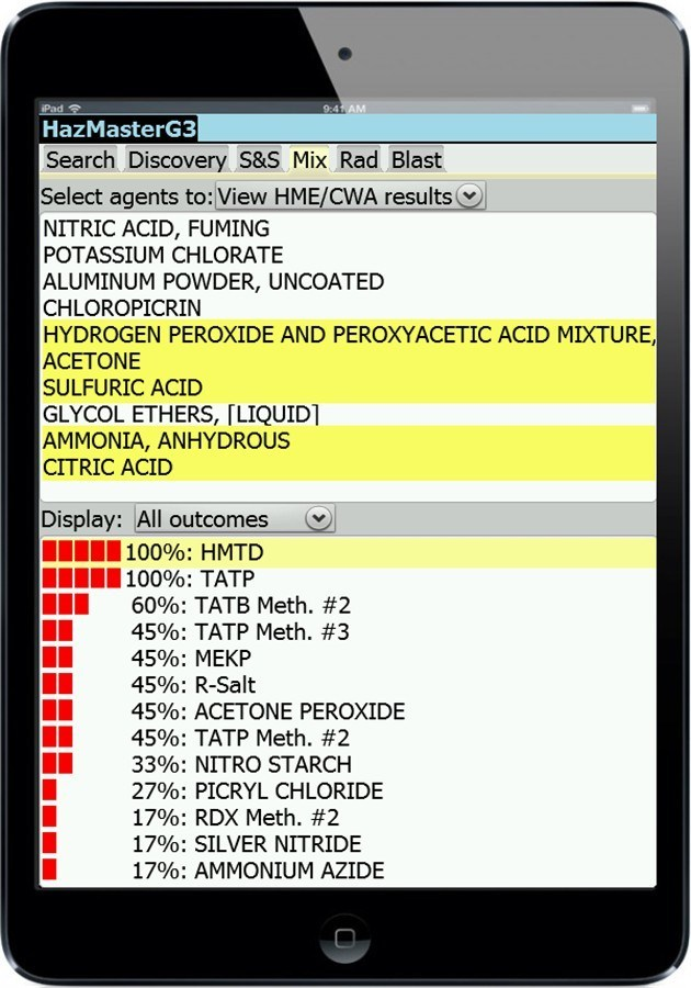 HazMasterG3 mixing agents to model HME outcomes on an iPad