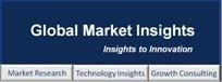 Graphene Battery Market - $25 Million for healthcare sector by 2024