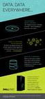 Dell EMC Ready Systems for Splunk