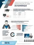 L'éducation à l'ère du numérique (Groupe CNW/OVH)