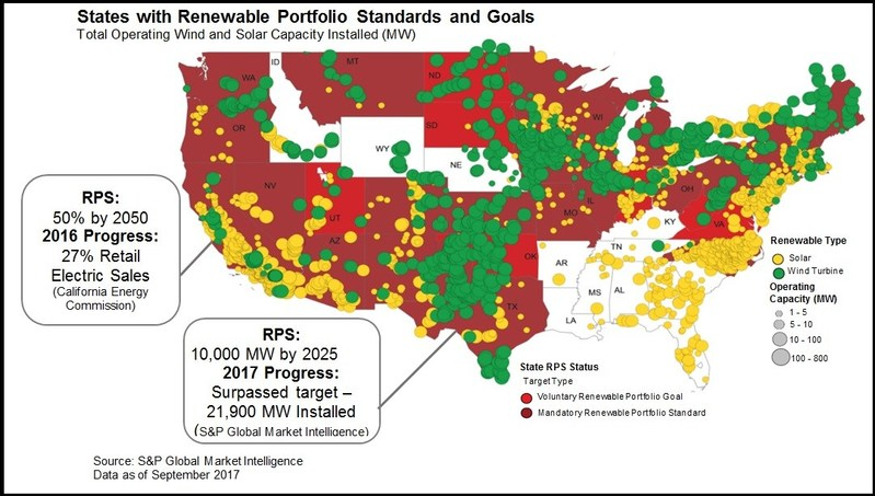 States with Renewable Portfolio Standards and Goals