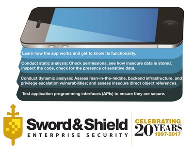 Sword & Shield Enterprise Security's detailed mobile application security assessments are available for Android, iOS, and Windows phone or tablet-based apps and help to determine vulnerabilities and how sensitive information can be compromised through them.