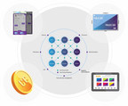 The platform consists of Care.Wallet, Care.Protocol, Care.Coin and Care.Card that offer a highly innovative approach to administering benefits and keeping all parties in sync without the need for a centralized record keeper.