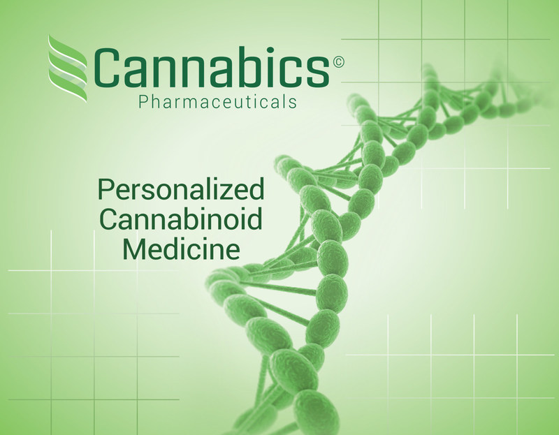 Persoalized Cannabinoid Medicine