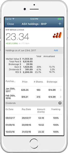 Calculate your true annualised ROI