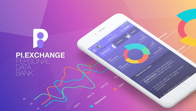 The app that puts the power of data-driven investment and personal insights all into a few easily accessible screens.