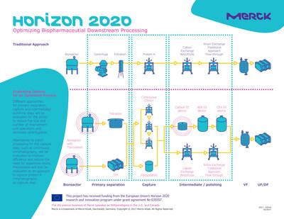 http://mma.prnewswire.com/media/562222/merck_horizon_2020_infographic.jpg