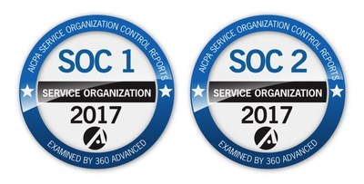 "AdvantEdge Healthcare Solutions (""AdvantEdge""), a leading healthcare billing, coding, and practice-management company, announced its completion of the third-party Statement on Standards for Attestation Engagements No. 16 (SSAE 16) System and Organization Controls (SOC) Report SOC 1 Type 2 and SOC 2 Type 1 examinations."