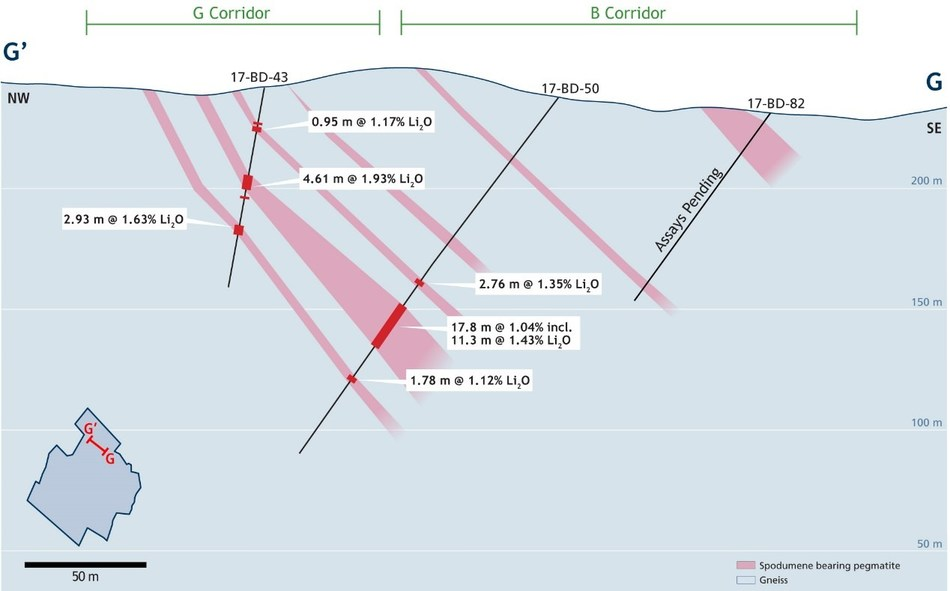 Piedmont Lithium G Corridor Cross Section and Phase 2 Extension Drilling