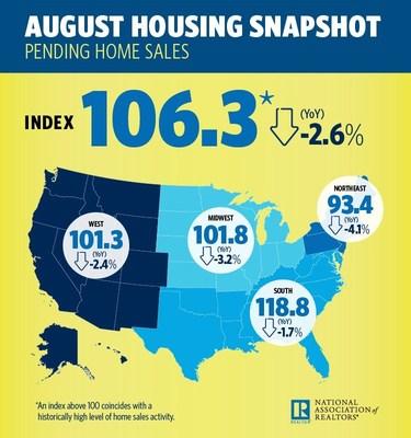 August 2017 Pending Home Sales Snapshot