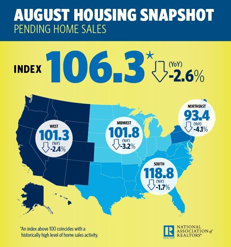 August 2017 Pending Home Sales Snapshot