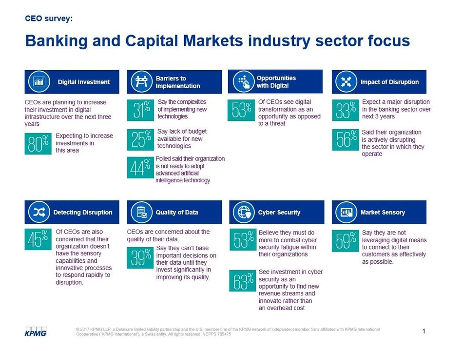 Results from KPMG's 2017 U.S. Banking CEO Outlook study.