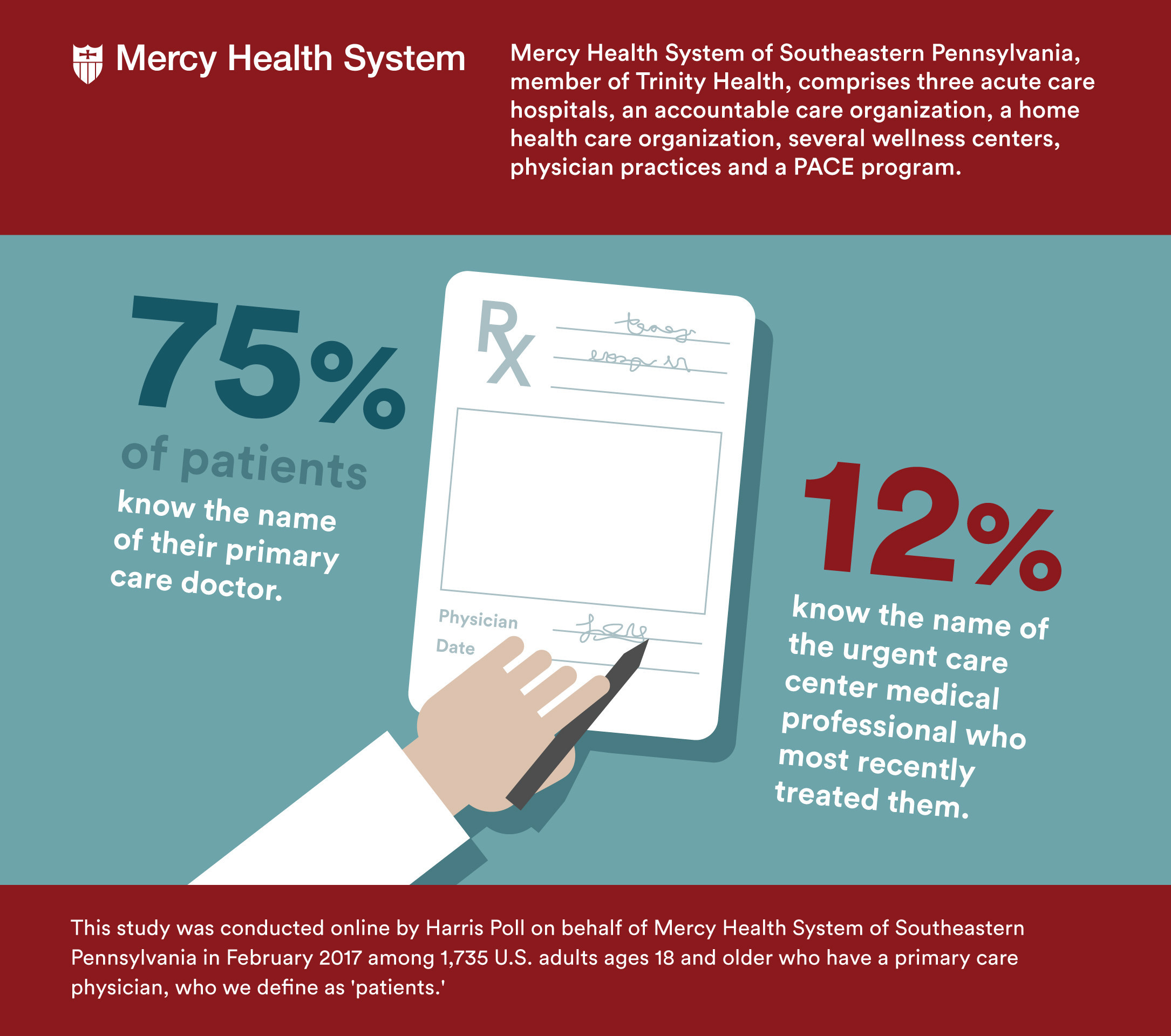 (PRNewsfoto/Mercy Health System of Southeas)