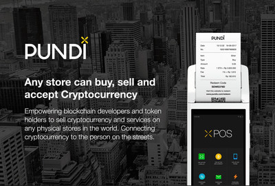 The Pundi X Point of Sales Device for Cryptocurrencies