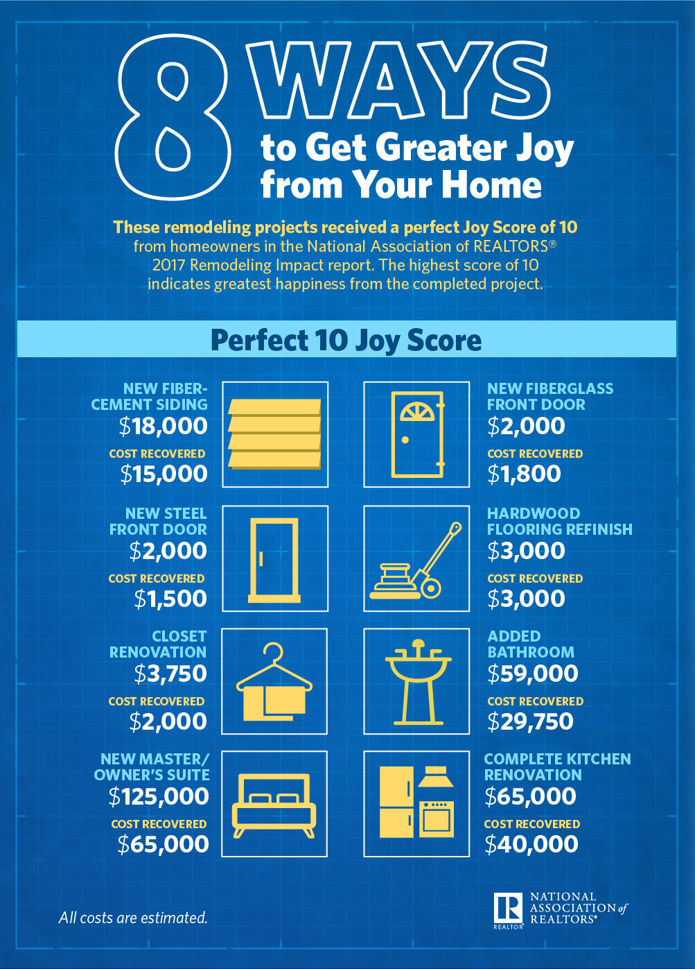 8 Ways to Get Greater Joy from Your Home