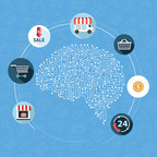 Merchants increase online sales revenue using eComchain's Artificial Intelligence features