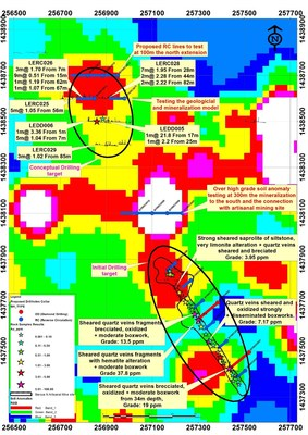 Figure 5: Historic and proposed drill holes over soil anomaly at Baroya north target (CNW Group/Desert Gold Ventures Inc.)