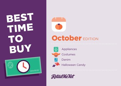 Best Time to Buy October 2017