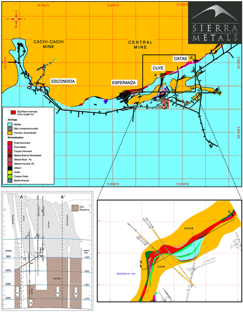 Figure 1 - Plan View –  Yauricocha Mine (Cuye Zone- Catas Zone) (CNW Group/Sierra Metals Inc.)
