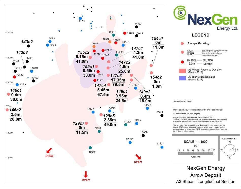 Figure 1: A3 Mineralized Long Section (CNW Group/NexGen Energy Ltd.)