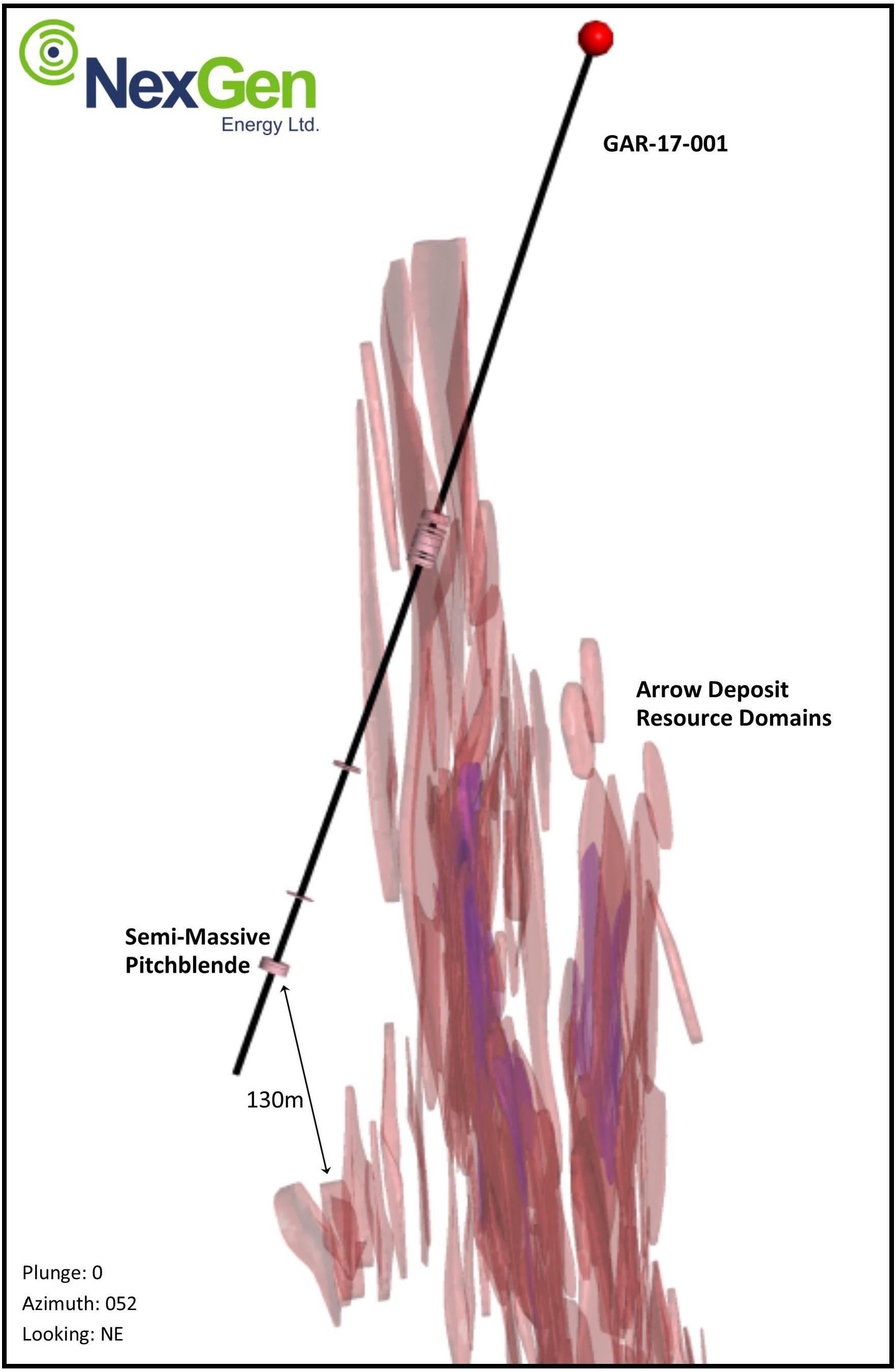 Figure 3: Cross Section View of GAR-17-001 (CNW Group/NexGen Energy Ltd.)