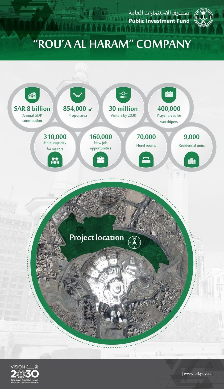 "Public Investment Fund Prepares to Launch ""Rou'a Al Haram"" Company (PRNewsfoto/Public Investment Fund (PIF))"