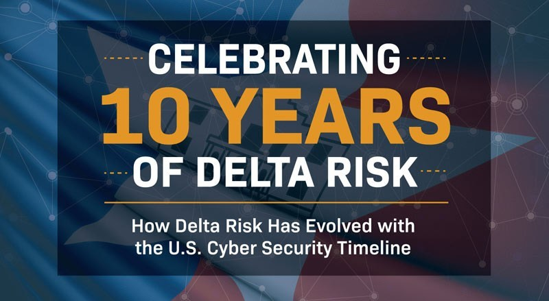 Delta Risk, a global provider of cyber security and risk management services, announced today that it is celebrating its 10-year anniversary this month. From its roots providing training and cyber exercises for clients such as the U.S. Air Force and Department of Defense (DoD), Delta Risk has expanded its offerings to include managed security services, incident response services, and security assessments.