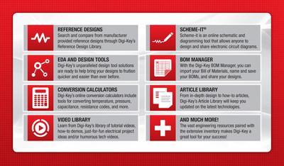 Digi-Key Tools and Resources