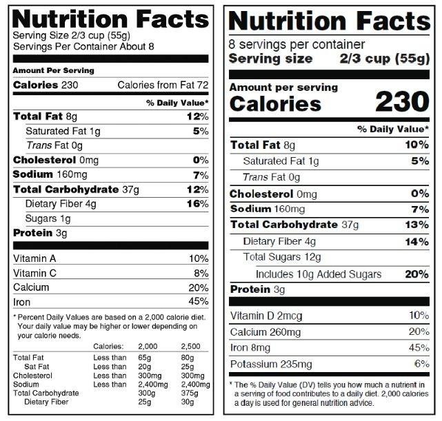 Comparison of old (left) and new food label formats (PRNewsfoto/Registrar Corp)
