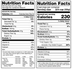 FDA's Proposed Extension to New Food Labeling Rules and Why You Should Still Comply Now