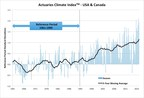 Actuaries Climate Index™ Value Reaches New High With Winter 2016-17