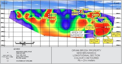 Orvan Brook property, New Brunswick, longitudinal section, colour contoured, Pb + Zn x meters (CNW Group/Wolfden Resources Corporation)