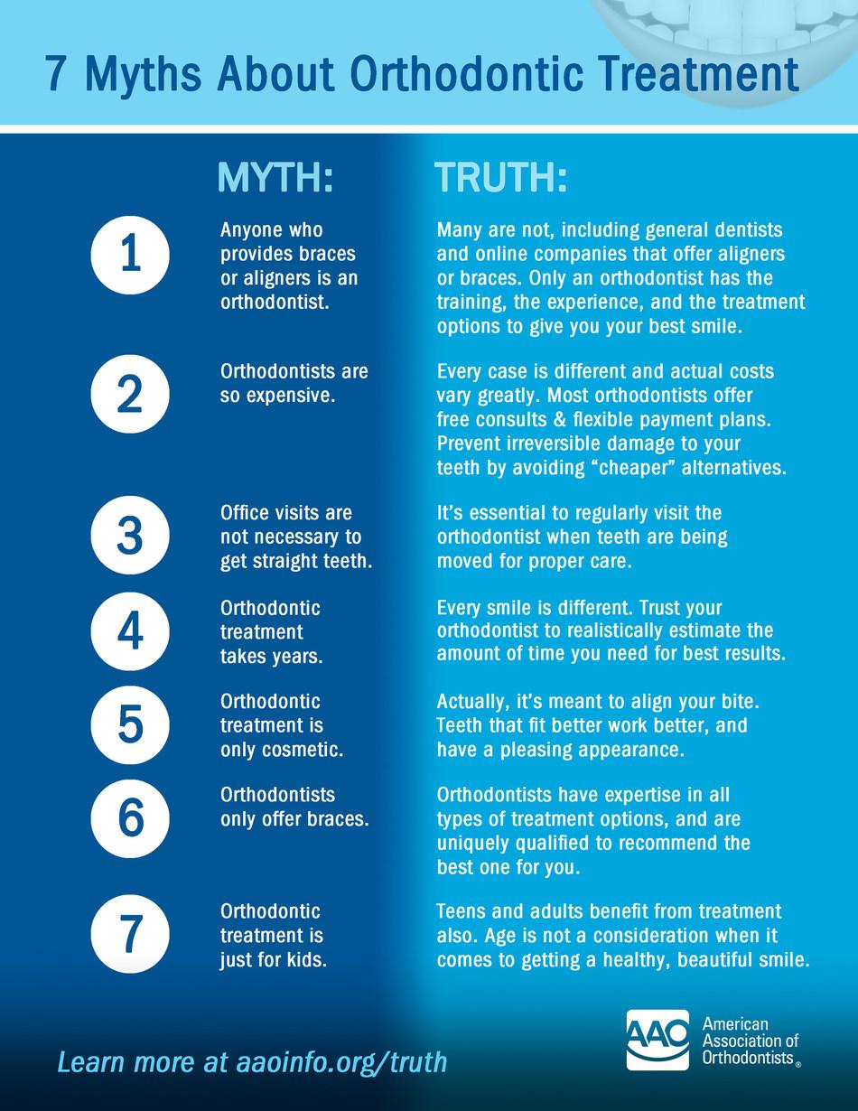 7 mythes à l'égard du traitement orthodontique