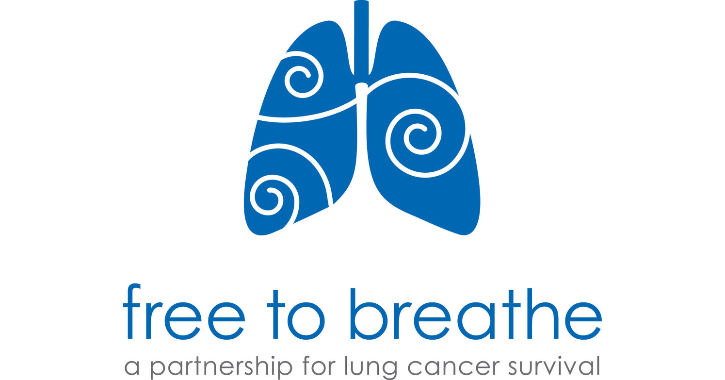 lung cancer research Lung cancer is the most deadly cancer worldwide and accounts for more deaths than prostate cancer, breast cancer and colon cancer combined non small cell lung cancer.